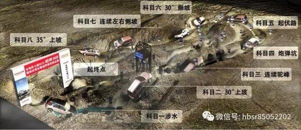 河北申瑞T60深度试驾暨V80自动档体验营-图23