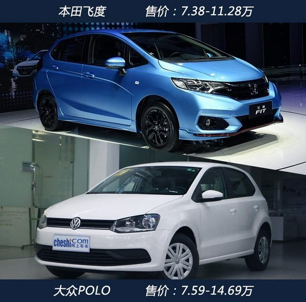 广汽本田将推出新飞度 新增两款运动版车型-图1