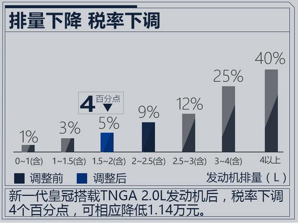 丰田新一代皇冠将推2.0L入门版 售价大幅下降-图3