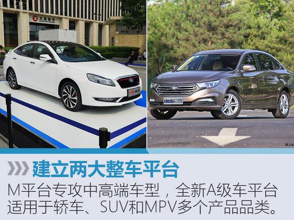 一汽奔腾SUV 家族化 将连推4款新车型高清图片