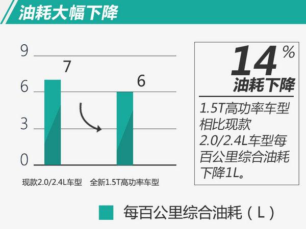 广汽本田换代雅阁搭全新1.5T引擎 油耗下降1L-图1