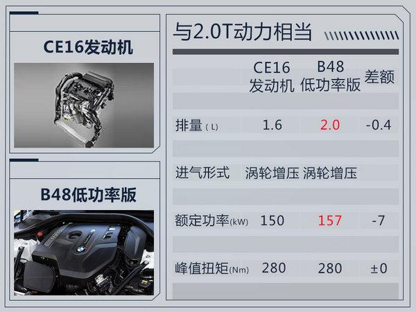 宝马将四川投产1.2T、1.6T、1.8T三款发动机-图6
