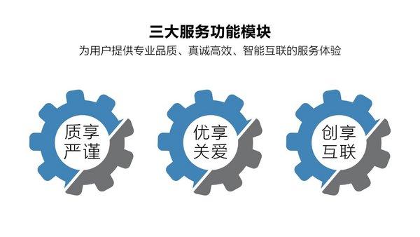 一汽-大众服务品牌升级:售后永远不只是维修和保养-图4