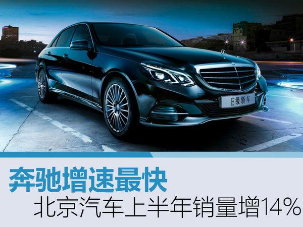 北京汽车上半年销量增14% 奔驰增速最快-图1