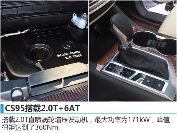 长安乘用车推旗舰SUV CS95正式发布(18日正式稿)-图4