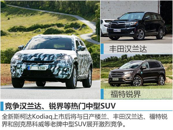 斯柯达中型7座SUV-今日首发 将引入国产-图5