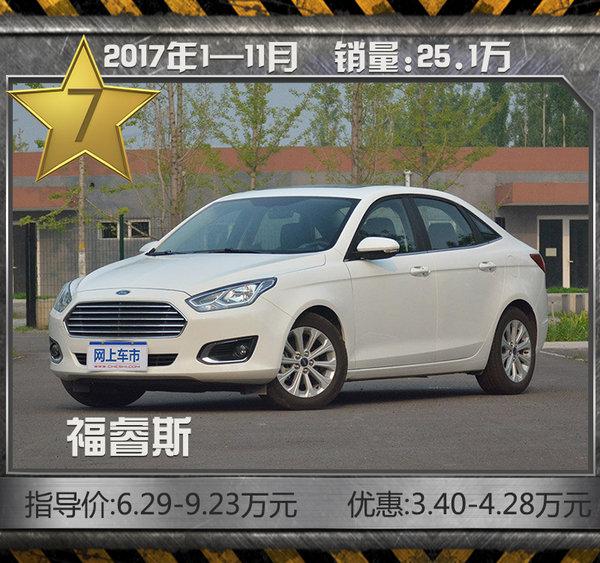 年底大促销!最热销10款轿车 11月最高降7.66万-图11