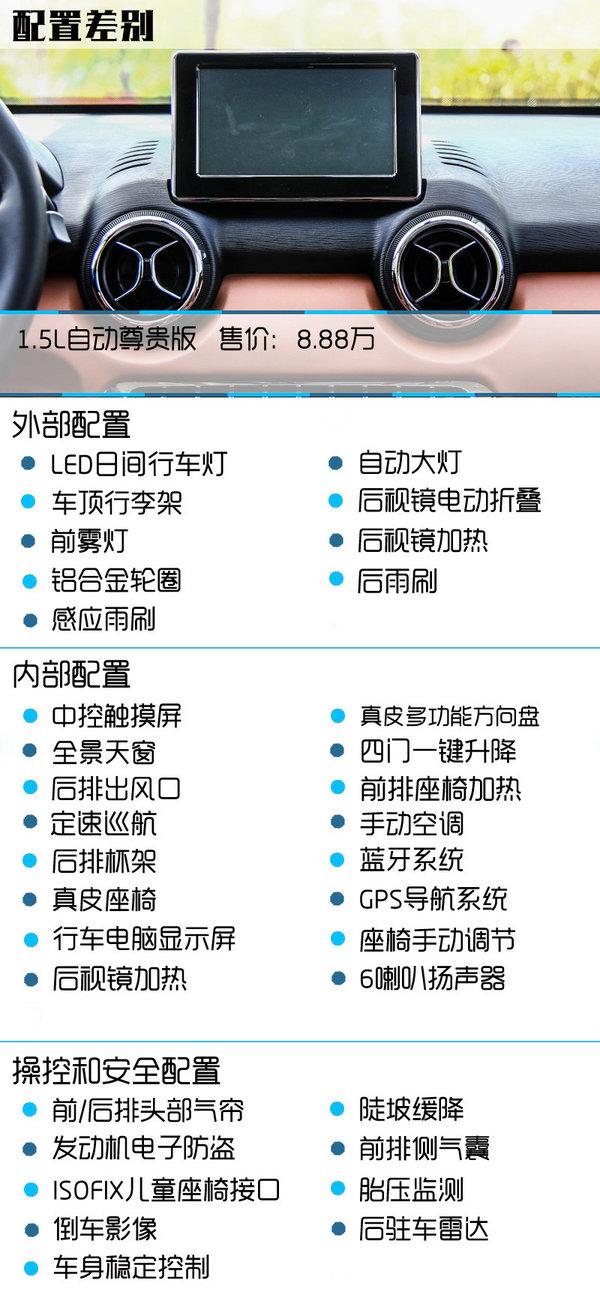 荐1.5L自动尊贵版 北汽绅宝X35购买推荐-图5