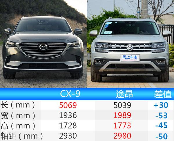 马自达七座SUV-CX-9将国产 首搭2.5T发动机-图6
