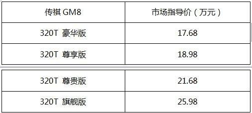 全场景奢享大型MPV传祺GM8长沙尊享上市-图2