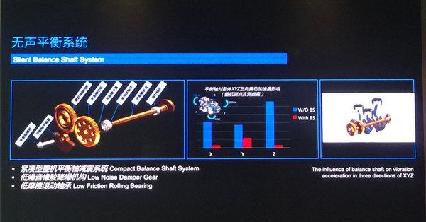 MPV因它繁盛 实力之选小排量GL6-图8