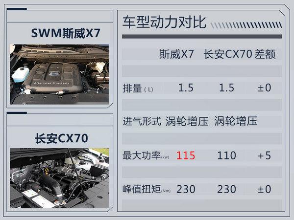 SWM斯威X7自动挡8月25日上市 预售10.39万起-图4