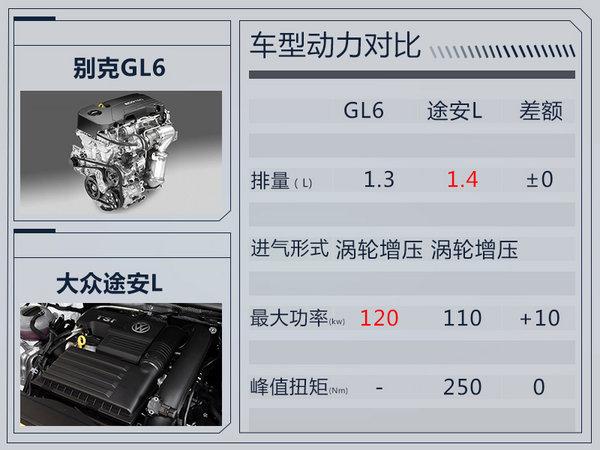别克GL6实车首曝光 于11月上市/竞争大众途安-图6