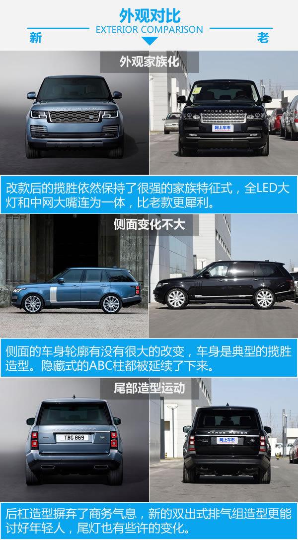 未来顶级豪华SUV的风向标 路虎揽胜新老对比-图4