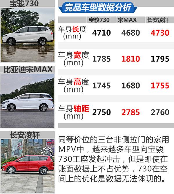配有白宫音响的中国神车有自动挡了 试驾宝骏730 DCT-图3