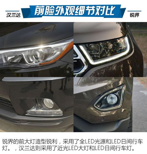 常青老树/国产新锐 丰田汉兰达PK福特锐界-图6