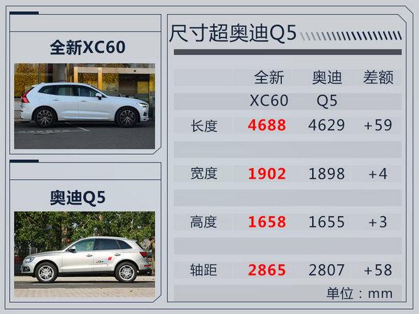 沃尔沃全新XC60开放预定 预售38万起/12月20日上市-图14