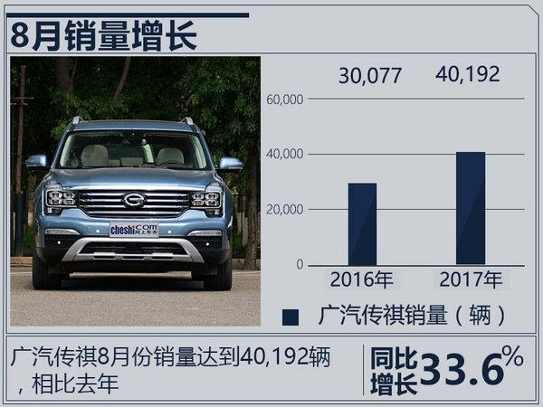 传祺GS7/GS8组最强战队 挑战中高端SUV市场新高-图2