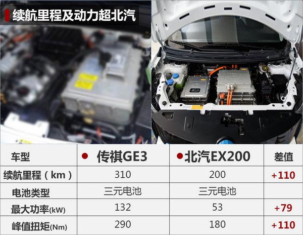 广汽传祺GE3实车曝光 续航将超300公里-图5