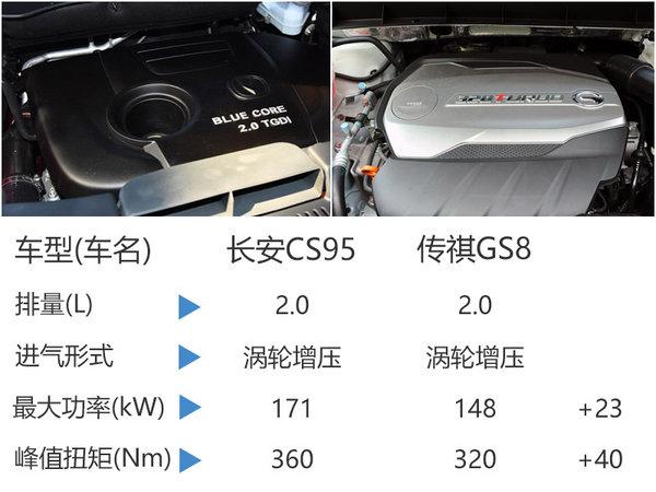 长安乘用车推旗舰SUV CS95正式发布(18日正式稿)-图6