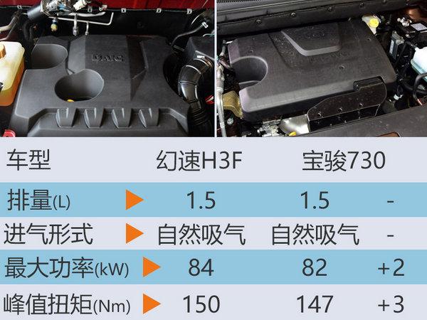 北汽幻速H3F正式上市 售XXX-XXX万元-图4