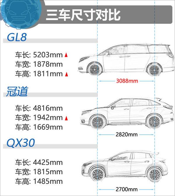 32.98万同价你选谁 GL8/本田冠道/QX30-图3