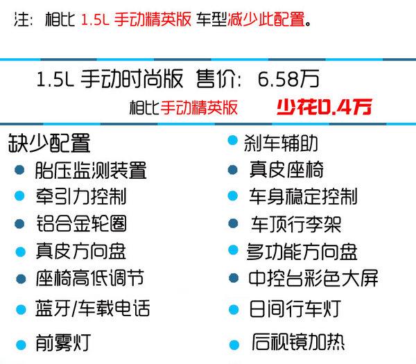 荐1.5L自动尊贵版 北汽绅宝X35购买推荐-图8