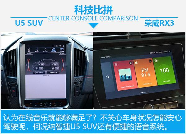 寻找聪明的青春良伴 纳智捷U5 SUV对比荣威RX3-图7