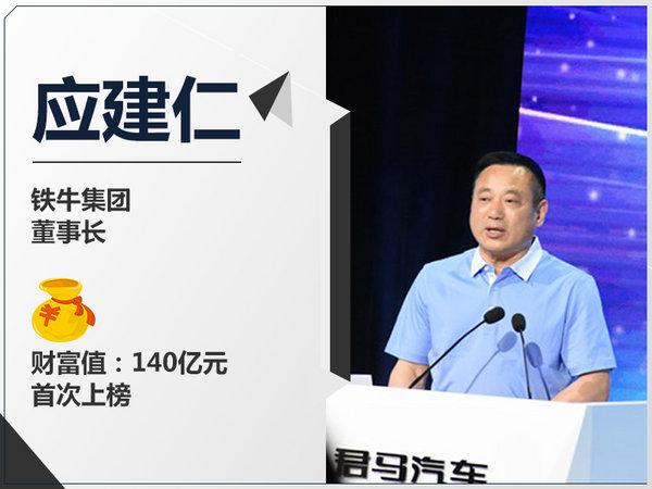 2017年中国十大汽车富豪榜出炉 排名生巨变-图8