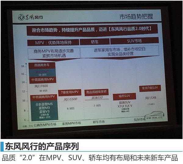 东风风行销量大涨34% 本月还将推2新车-图4
