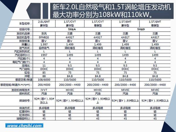 东风风行景逸X6配置首曝光  售8.49-11.29万-图10