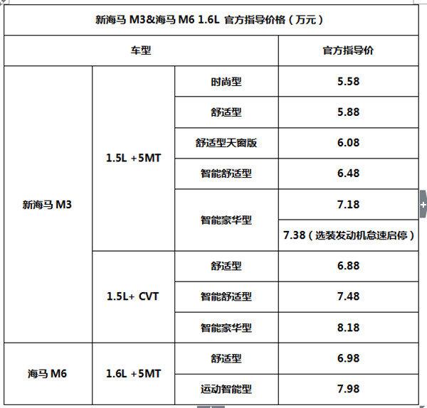 新海马M3&海马M6 1.6L活力上市-图2