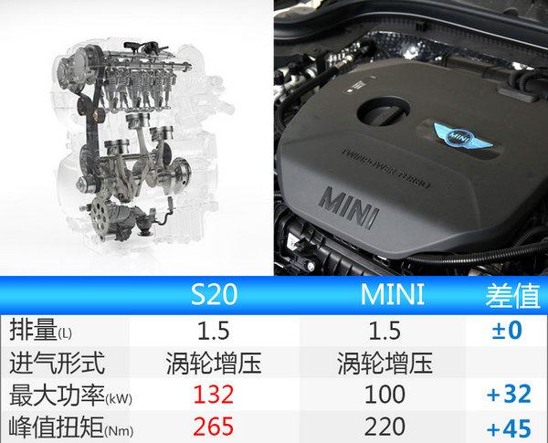 沃尔沃将推小型轿车S20 与宝马MINI展开竞争-图5