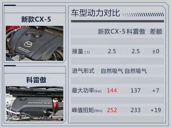 长安马自达新CX-5正式下线 9月上市/17.08万起-图8