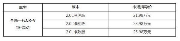 全球首发车型CRV锐•混动深圳上市发布会-图2