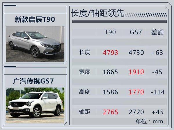 东风启辰T90搭1.4T涡轮增压发动机 媲美2.0L-图4