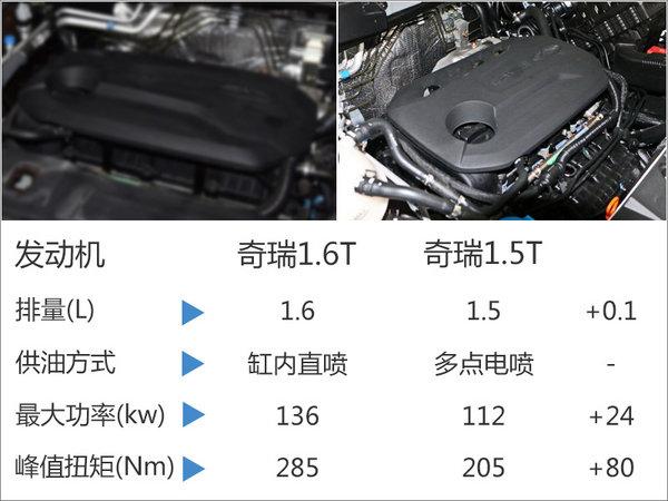 奇瑞瑞虎5将换代 搭1.6T/动力大幅提升-图1