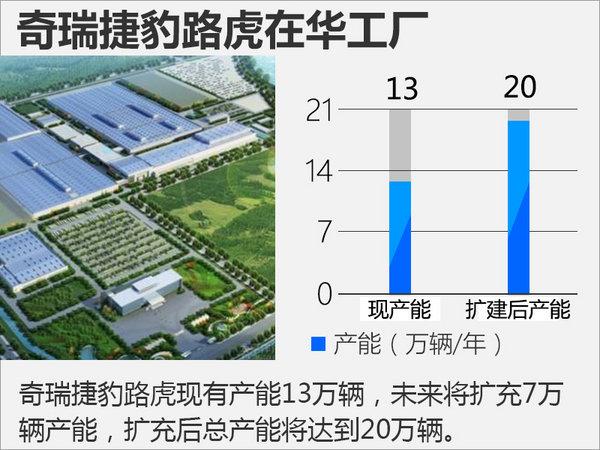 6大豪华品牌在华扩建 新增产能超过110万辆-图2
