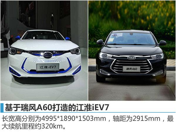 江淮2017年将全线齐发力 多款SUV将上市-图7