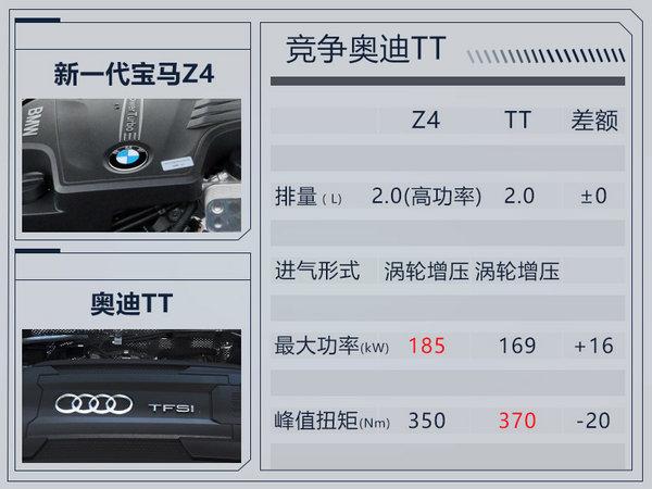 宝马新一代Z4明年将入华 软顶敞篷设计/增搭6AT-图6