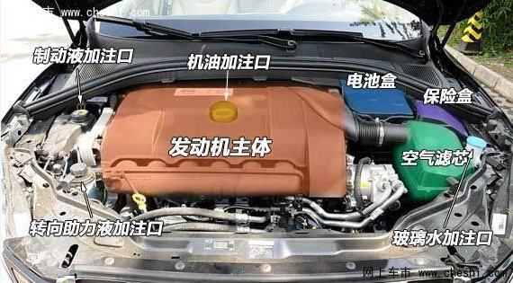 比亚迪f0发动机图解加水在哪里加