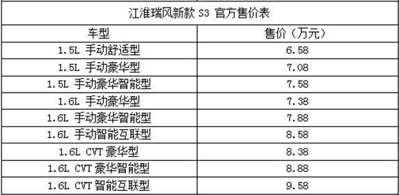 小型SUV双子星 江淮瑞风S2&S3重庆上市-图6