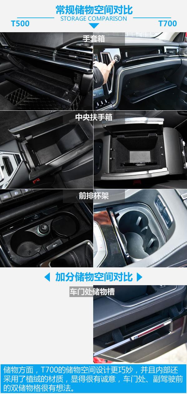 你想要的豪华车元素这都有 众泰T500对比T700-图2