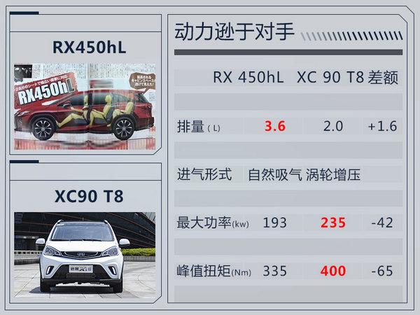 雷克萨斯RX新增7座版车型 尺寸增加/下月发布-图3