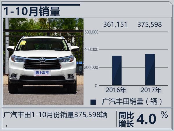 郭百迅:2018年销量目标50万辆 C-HR明年面世-图4