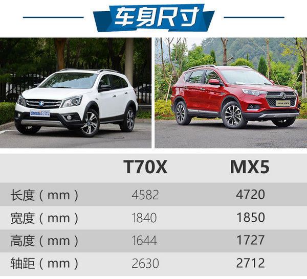 高颜值 有内涵 启辰T70X对比东风风度MX5-图3