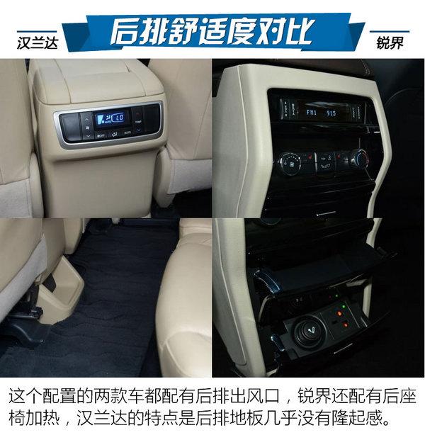 常青老树/国产新锐 丰田汉兰达PK福特锐界-图2