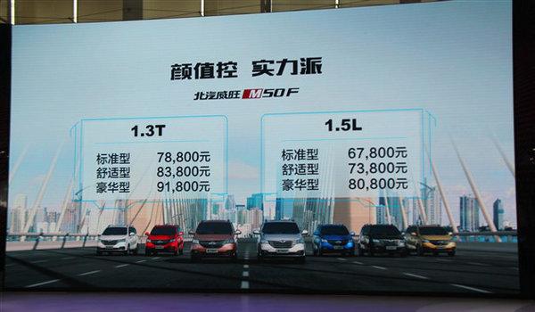 北汽威旺M50F正式上市 售价6.78万元起-图1