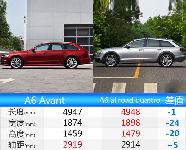 奥迪A6 Avant将于明日上市 预计45.98万起售-图2