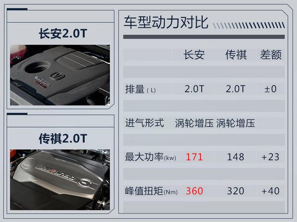 长安全新大7座SUV内饰细节曝光 酷似沃尔沃XC90-图1